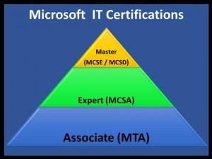 Microsoft IT Certifications